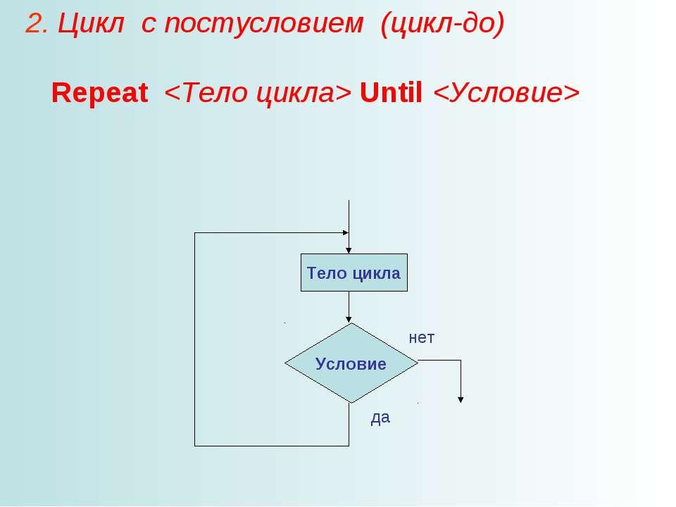 2. Цикл с постусловием (цикл-до) Repeat Until Условие Тело цикла нет да