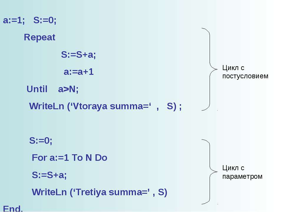 a:=1; S:=0; Repeat S:=S+a; a:=a+1 Until a>N; WriteLn ('Vtoraya summa=' , S) ;...