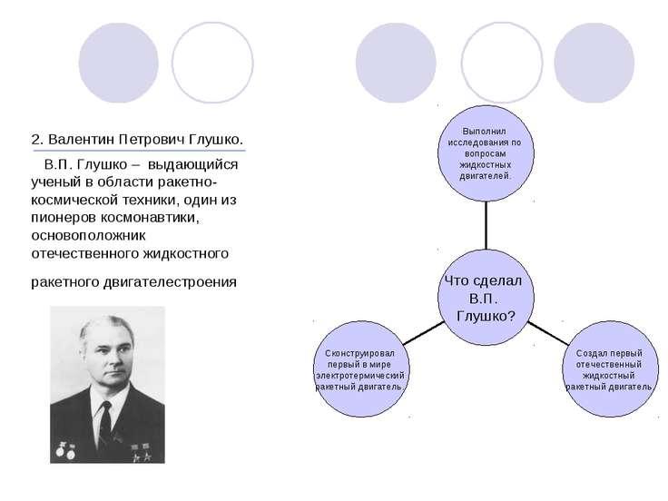 2. Валентин Петрович Глушко. В.П. Глушко – выдающийся ученый в области ракетн...