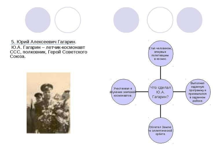 5. Юрий Алексеевич Гагарин. Ю.А. Гагарин – летчик-космонавт ССС, полковник, Г...