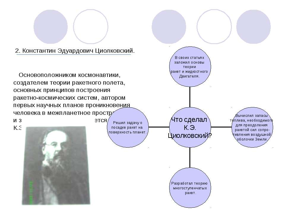 2. Константин Эдуардович Циолковский. Основоположником космонавтики, создател...