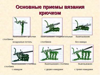 Основные приемы вязания крючком Вывязывание цепочки Вывязывание соединительны...