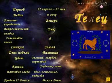 Период 21 апреля – 21 мая Девиз Я хочу Планета-управитель Венера Астрологичес...