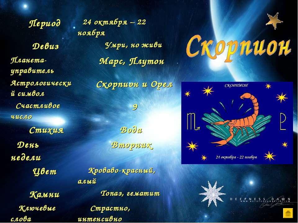 Период 24 октября – 22 ноября Девиз Умри, но живи Планета-управитель Марс, Пл...