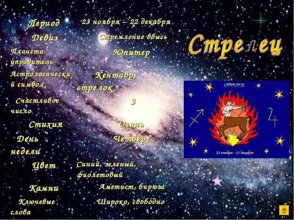 Период 23 ноября – 22 декабря Девиз Стремление ввысь Планета-управитель Юпите...