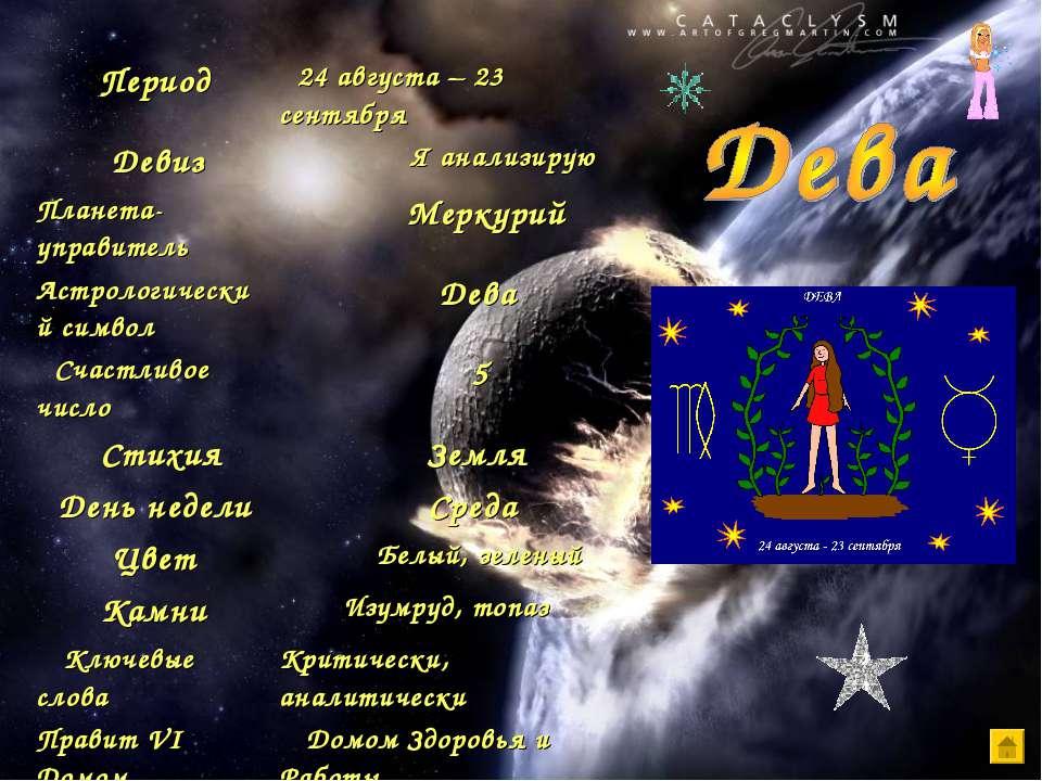 Период 24 августа – 23 сентября Девиз Я анализирую Планета-управитель Меркури...