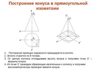 Построение проекции окружности проецируется в эллипс. 2. Эллипс строится по 8...