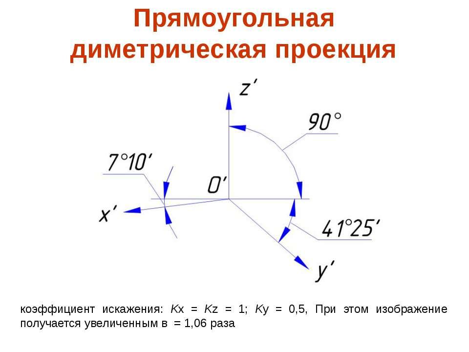 Прямоугольная диметрическая проекция коэффициент искажения: Kx = Kz = 1; Ky =...