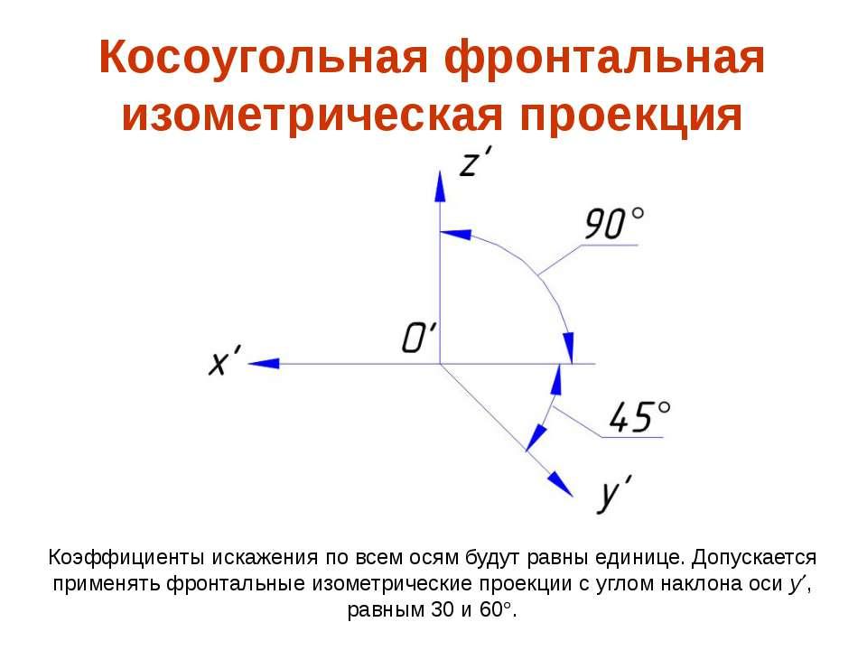Косоугольная фронтальная изометрическая проекция Коэффициенты искажения по вс...