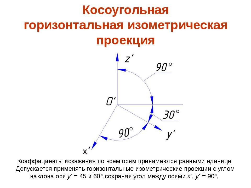 Косоугольная горизонтальная изометрическая проекция Коэффициенты искажения по...