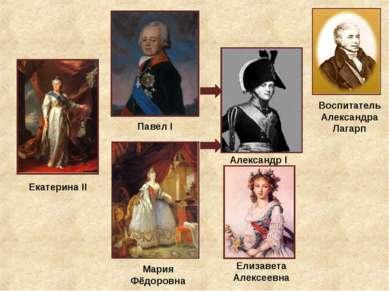 Екатерина II Павел I Мария Фёдоровна Александр I Елизавета Алексеевна Воспита...