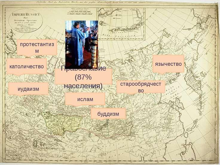 протестантизм католичество буддизм язычество ислам Православие (87% населения...