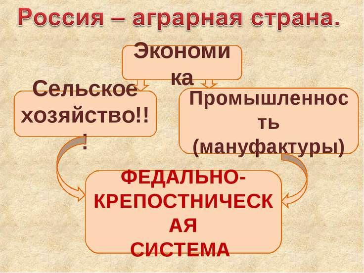 Экономика Сельское хозяйство!!! Промышленность (мануфактуры) ФЕДАЛЬНО-КРЕПОСТ...