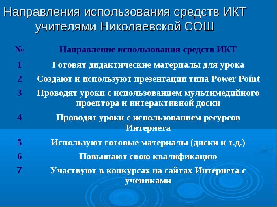 Направления использования средств ИКТ учителями Николаевской СОШ № Направлени...
