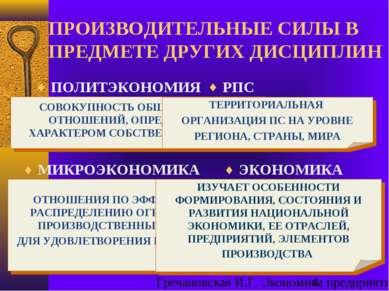 ПРОИЗВОДИТЕЛЬНЫЕ СИЛЫ В ПРЕДМЕТЕ ДРУГИХ ДИСЦИПЛИН ПОЛИТЭКОНОМИЯ РПС МИКРОЭКОН...