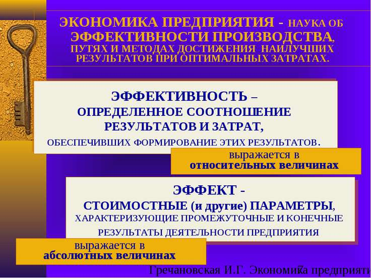 ЭКОНОМИКА ПРЕДПРИЯТИЯ - НАУКА ОБ ЭФФЕКТИВНОСТИ ПРОИЗВОДСТВА, ПУТЯХ И МЕТОДАХ ...