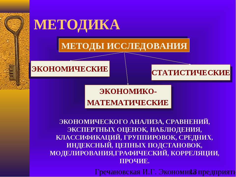 МЕТОДИКА ЭКОНОМИЧЕСКОГО АНАЛИЗА, СРАВНЕНИЙ, ЭКСПЕРТНЫХ ОЦЕНОК, НАБЛЮДЕНИЯ, КЛ...