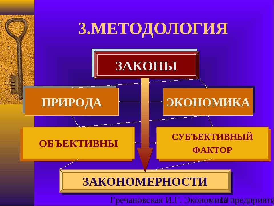 3.МЕТОДОЛОГИЯ ЗАКОНЫ ПРИРОДА ЭКОНОМИКА ОБЪЕКТИВНЫ СУБЪЕКТИВНЫЙ ФАКТОР ЗАКОНОМ...