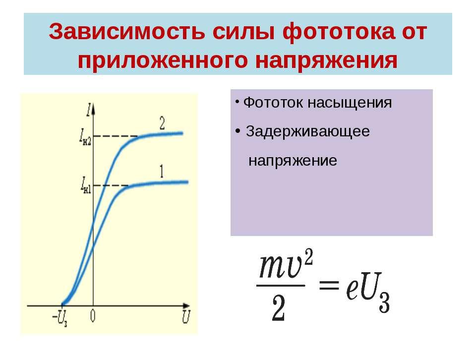 Зависимость силы фототока от приложенного напряжения Фототок насыщения Задерж...