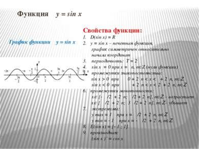 Функция y = sin x График функции y = sin x Свойства функции: D(sin x) = R y =...