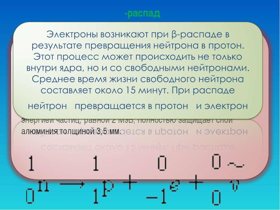 β-распад