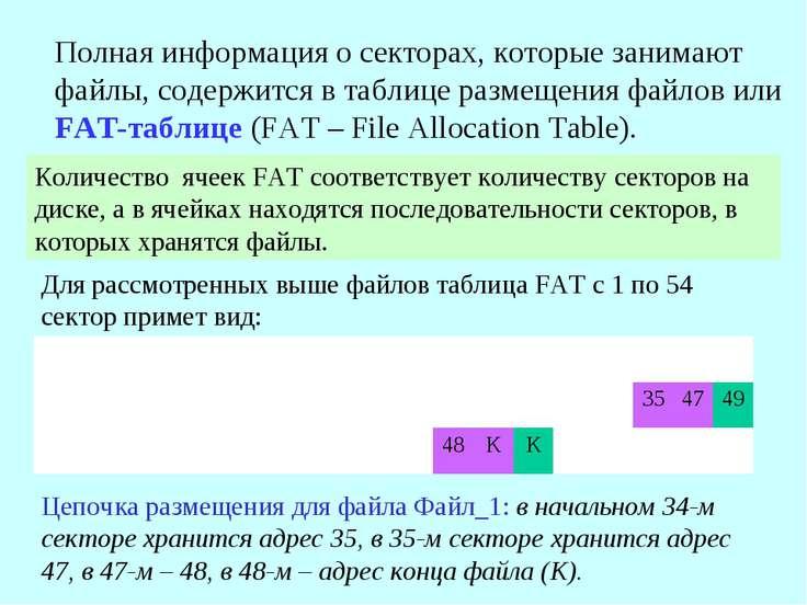 Полная информация о секторах, которые занимают файлы, содержится в таблице ра...