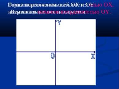 Горизонтальная ось называется осью ОХ. Вертикальная ось называется осью ОY. Т...