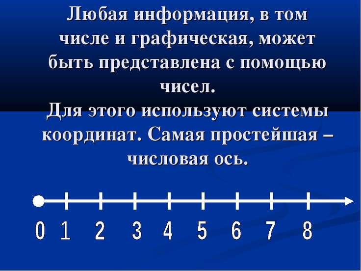 Любая информация, в том числе и графическая, может быть представлена с помощь...