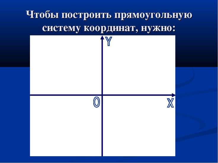 Чтобы построить прямоугольную систему координат, нужно: