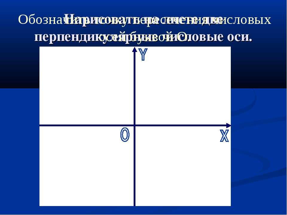 Нарисовать на листе две перпендикулярные числовые оси. Обозначить точку перес...