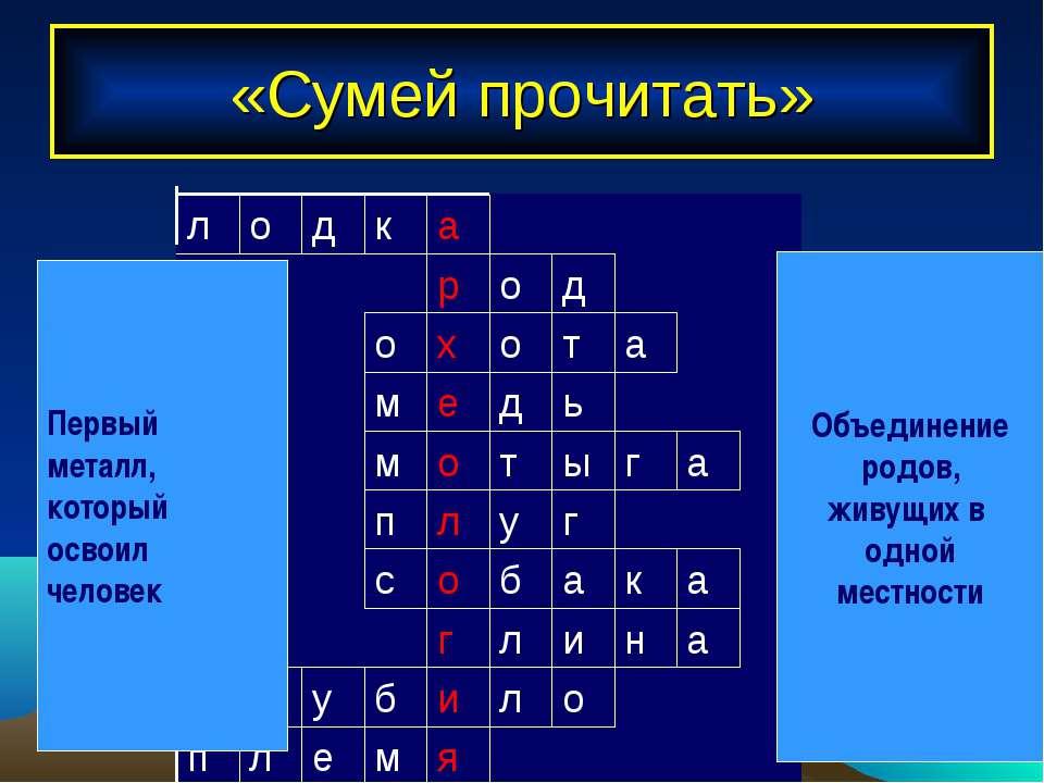 «Сумей прочитать» я м е л п о л и б у р а н и л г а к а б о с г у л п а г ы т...