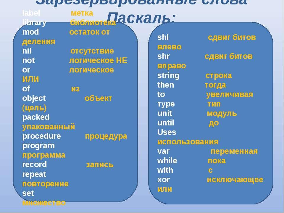 Зарезервированные слова Паскаль: label метка library библиотека mod остаток о...