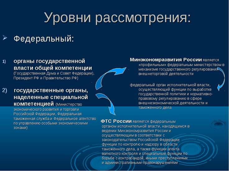 Уровни рассмотрения: Федеральный: органы государственной власти общей компете...