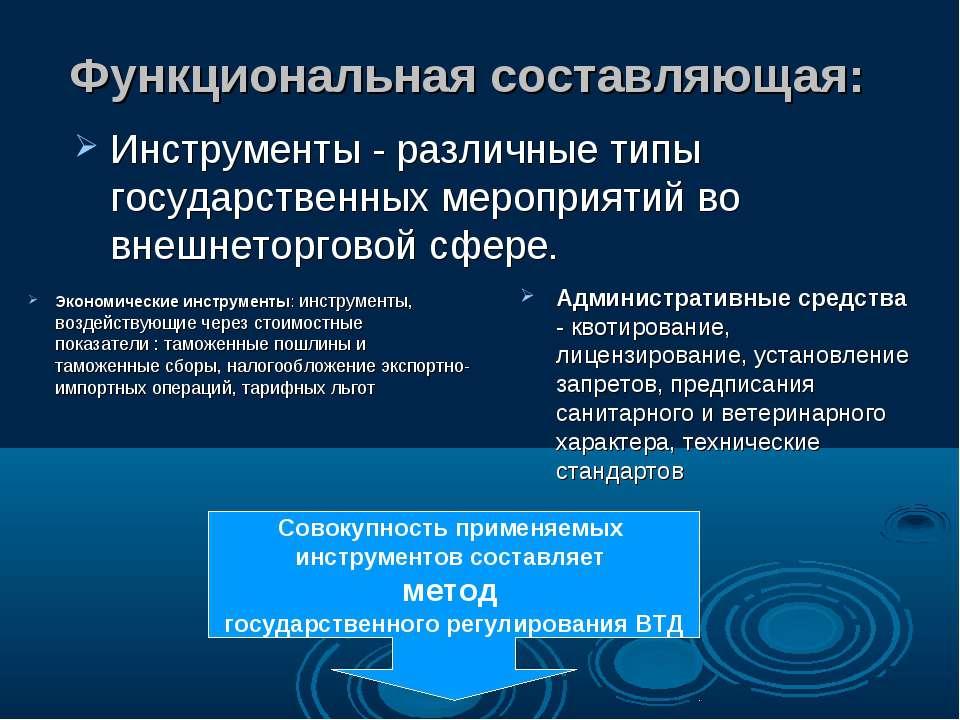 Функциональная составляющая: Инструменты - различные типы государственных мер...