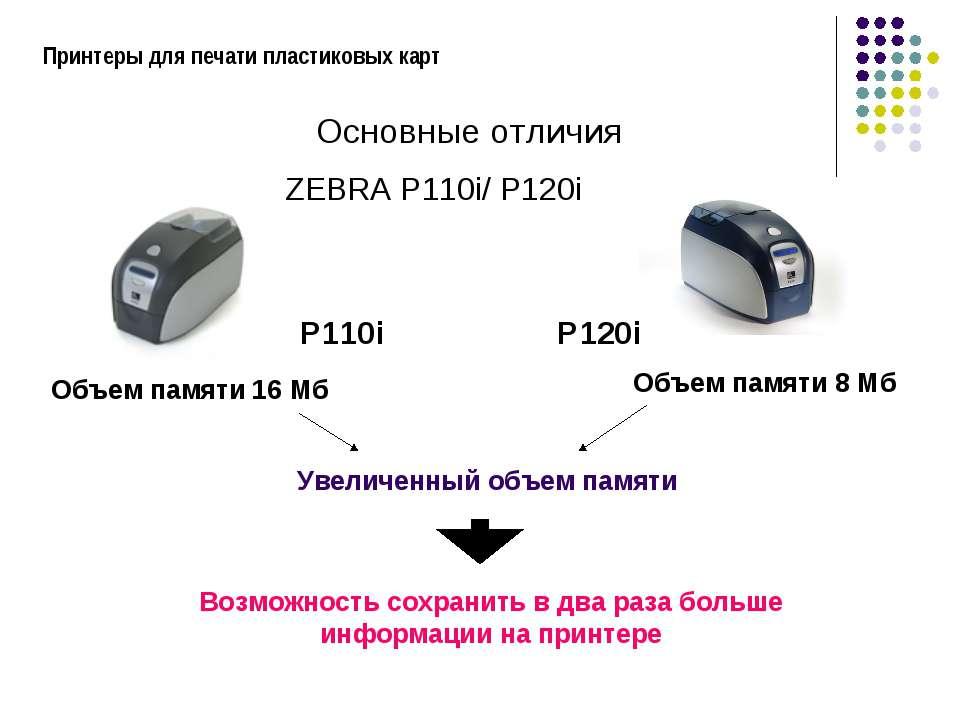 Принтеры для печати пластиковых карт P110i P120i ZEBRA P110i/ P120i Основные ...