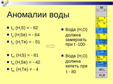 Аномалии воды tпл. (H2S) = - 82 tпл. (H2Se) = - 64 tпл. (H2Te) = - 51 tкип. (...