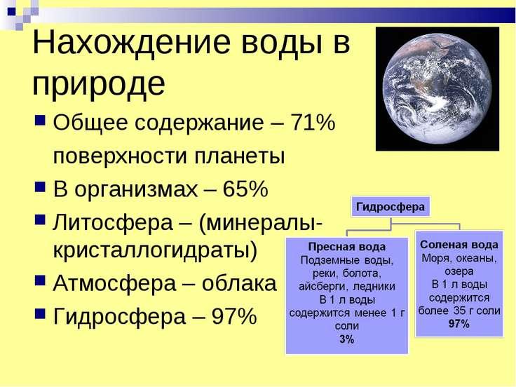Нахождение воды в природе Общее содержание – 71% поверхности планеты В органи...