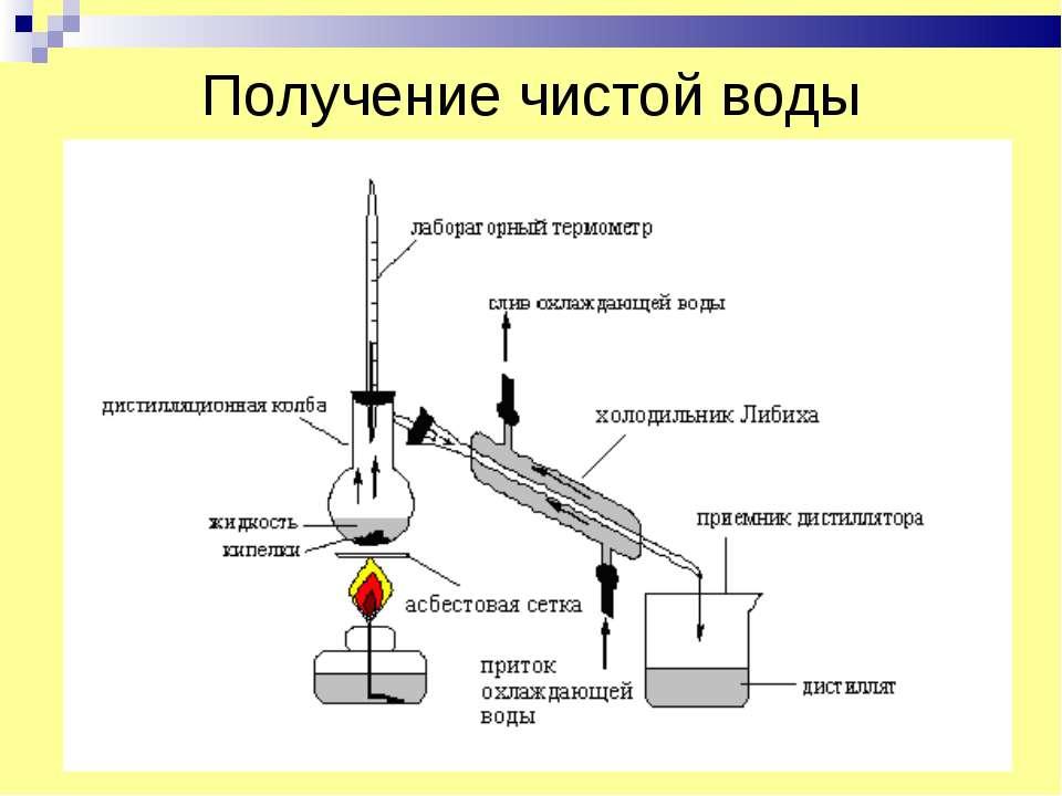 Получение чистой воды