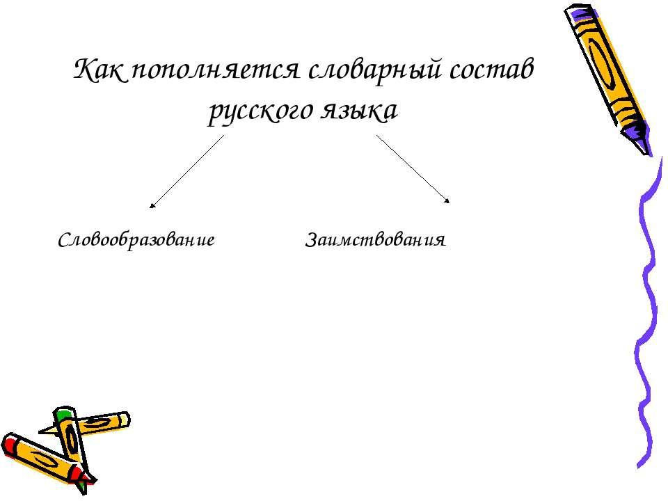 Как пополняется словарный состав русского языка Словообразование Заимствования