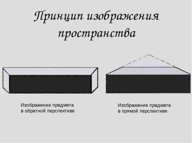 Принцип изображения пространства Изображение предмета в обратной перспективе ...