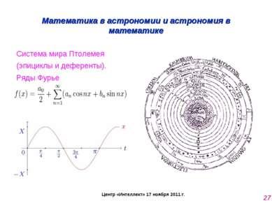 Математика в астрономии и астрономия в математике Система мира Птолемея (эпиц...