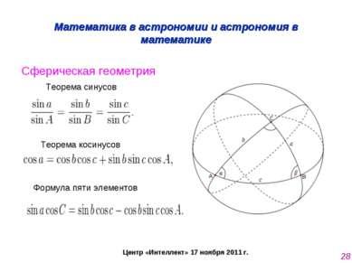 Математика в астрономии и астрономия в математике Сферическая геометрия Теоре...
