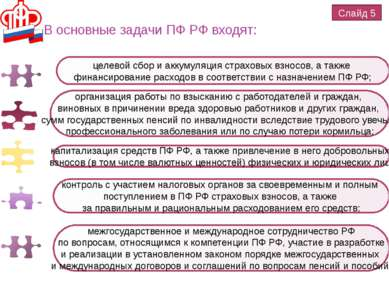 В В основные задачи ПФ РФ входят: Слайд 5 целевой сбор и аккумуляция страховы...