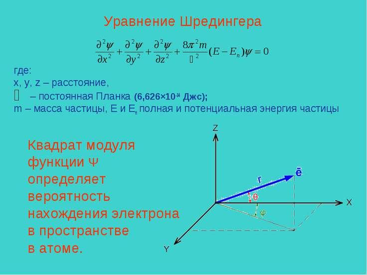 Уравнение Шредингера где: x, y, z – расстояние, – постоянная Планка (6,626×10...