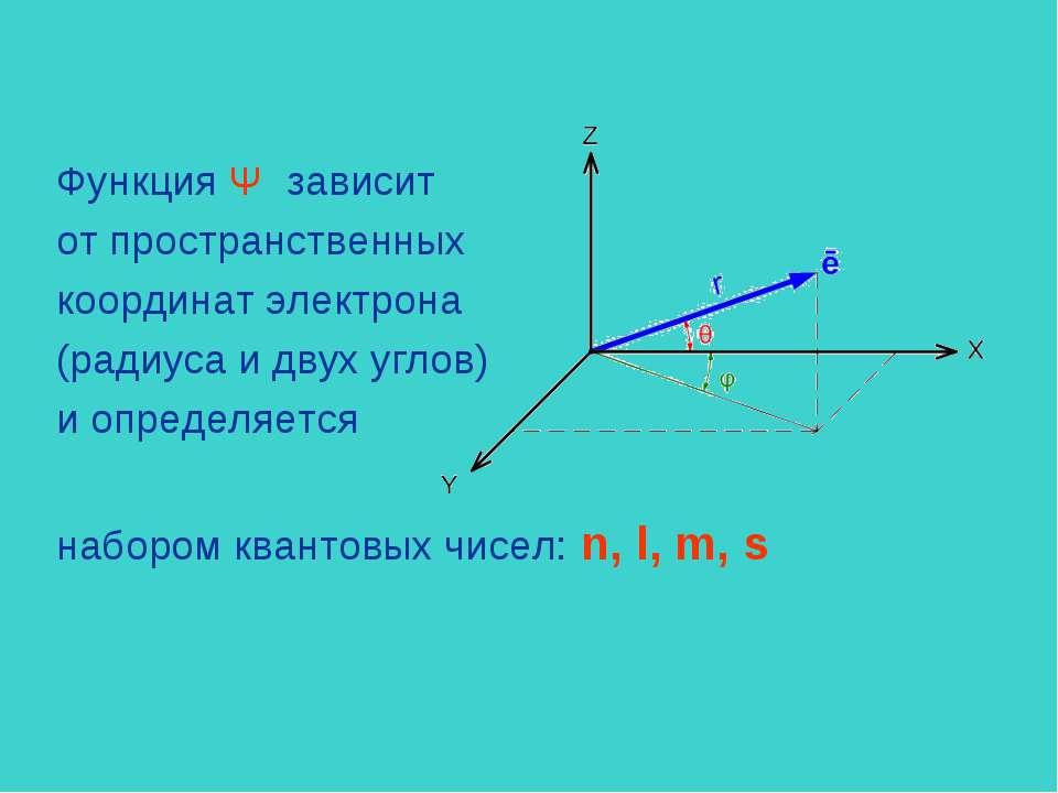 Функция Ψ зависит от пространственных координат электрона (радиуса и двух угл...