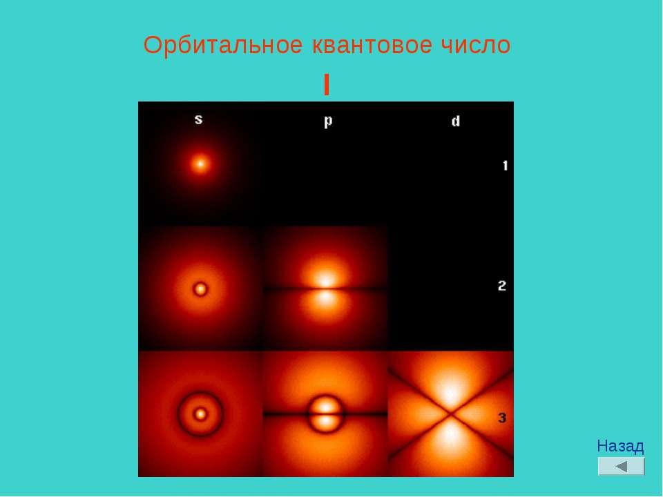 Орбитальное квантовое число l Назад