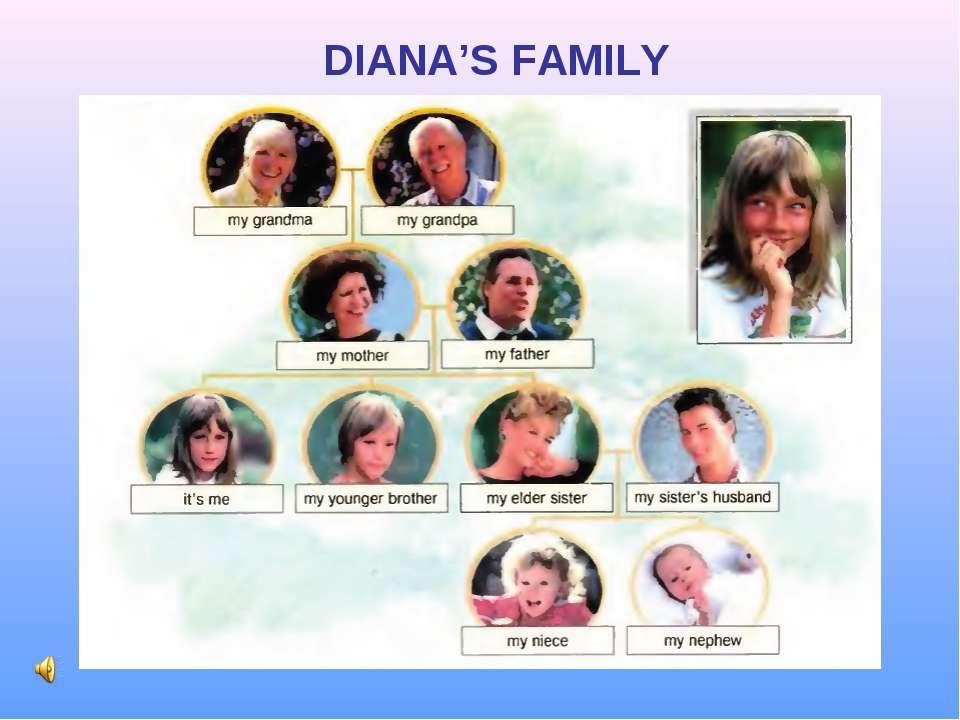 DIANA'S FAMILY