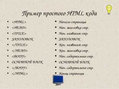 Пример простого HTML кода ЗАГОЛОВОК ОСНОВНОЙ БЛОК Начало страницы Нач. заголо...