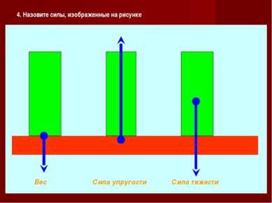 4. Назовите силы, изображенные на рисунке Вес Сила упругости Сила тяжести