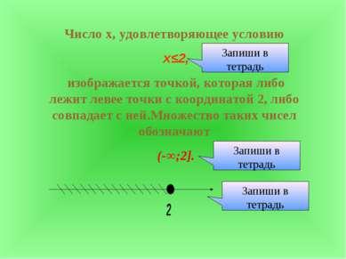 Число х, удовлетворяющее условию х≤2, изображается точкой, которая либо лежит...